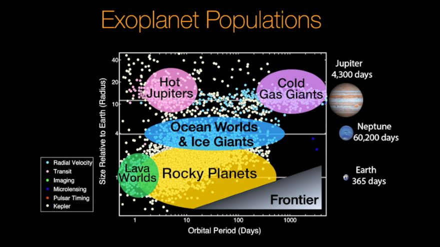What the Biggest Exoplanets Reveal