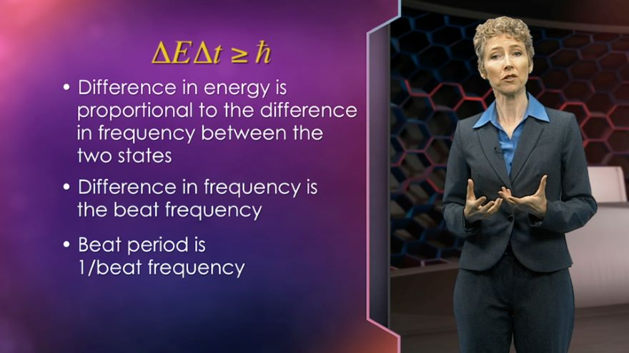 The Energy-Time Uncertainty Relation