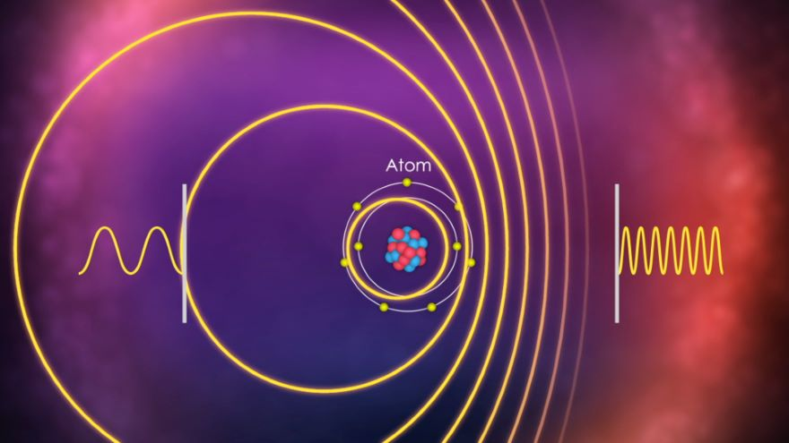 Atomic Transitions and Photons